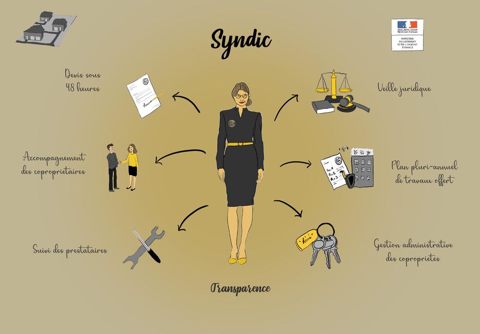 Syndic.jpg