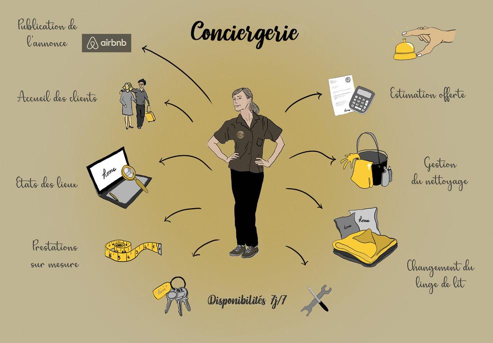 conciergerie.jpg