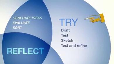 Intro to Strategic Design Part 4