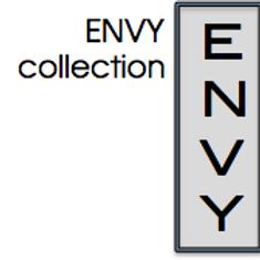 ENVY 2 BEDROOM PACK CHESTER ROAD