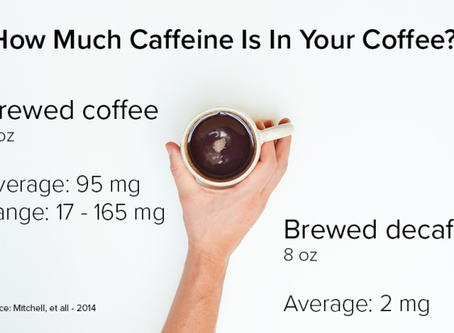 Middleford Coffee: The Cost of the Cup
