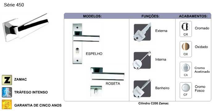 linha-smart-serie-450-bamboo-produto_97_gd_1