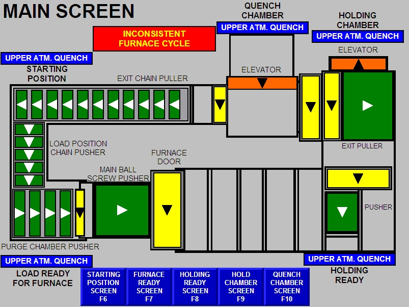 HMI Screen 2