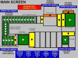 HMI Screen 2