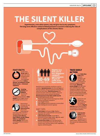 The Silent Killer.jpg