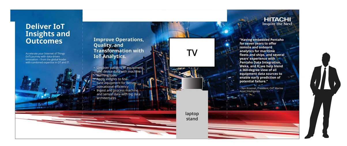 Hitachi Vantara_Backdrop Design for IM O