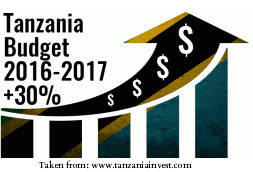 Tanzania Economy- Africa Jobs in Agriculture