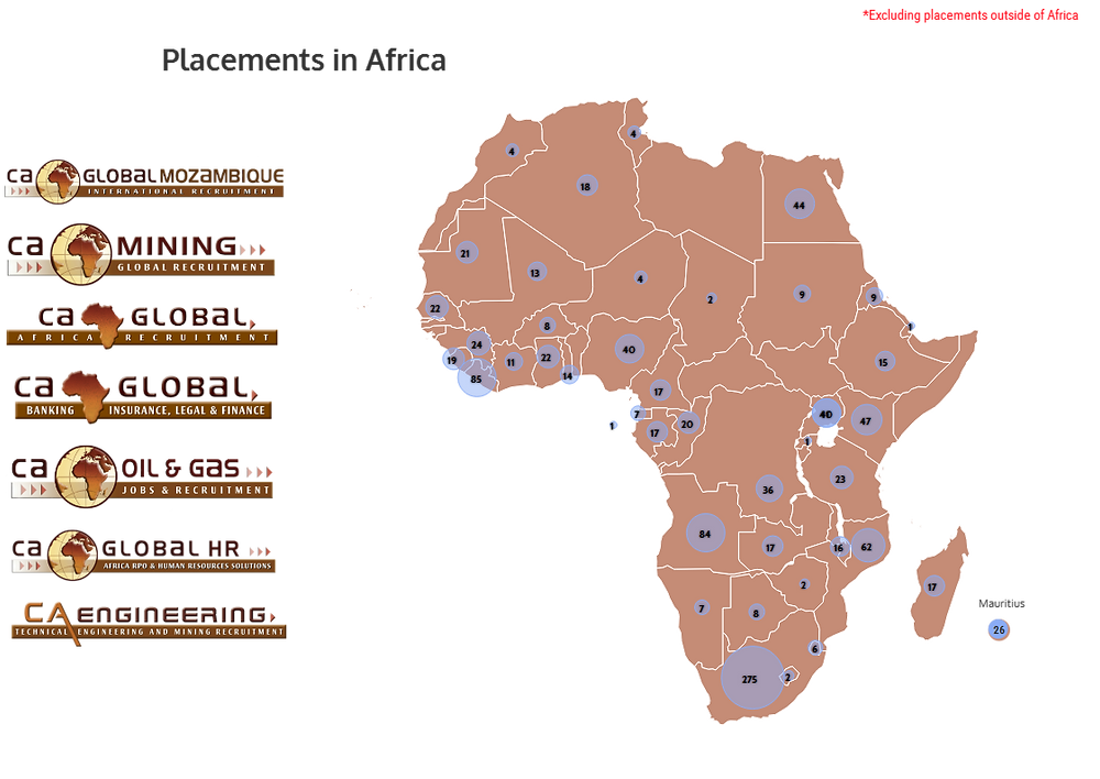 Candidate Placements in Africa - (Jan 2009 - Dec 2016)