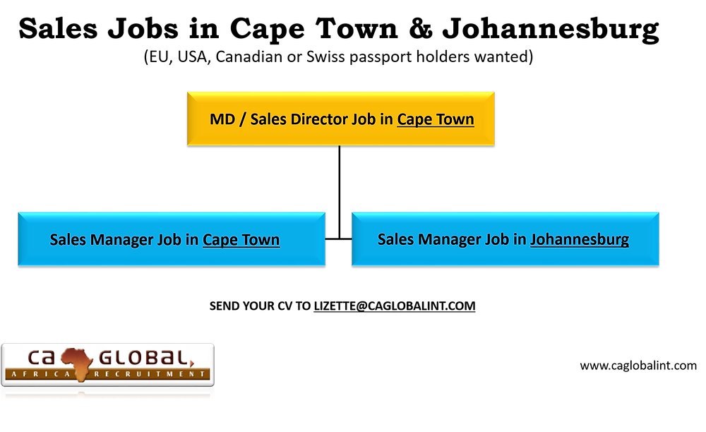 Sales Jobs in Cape Town and Johannesburg - CA Global Africa Jobs