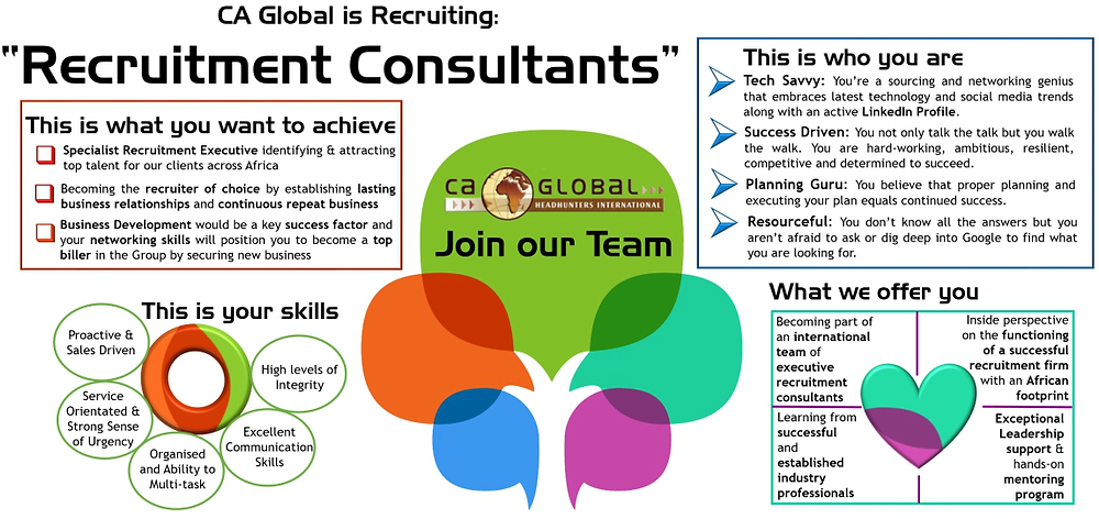 CA Global is Recruiting Recruitment Consultants 1