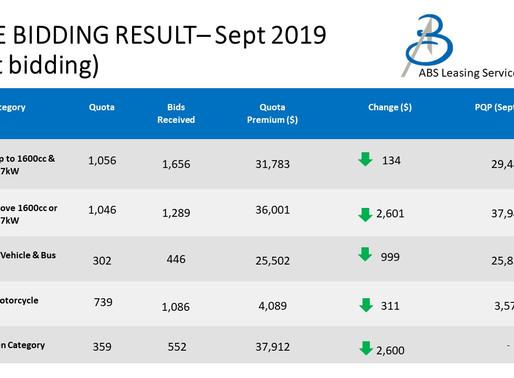1st September 2019 COE Bidding Results