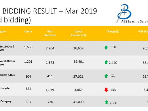 2nd COE Bidding - March 2019