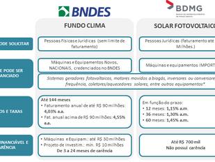 BNDES e BDMG lançam linhas de financiamento para investimento em energia fotovoltaica
