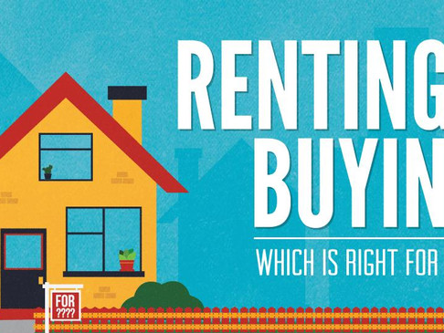 Renting vs. buying: Where do you stand?