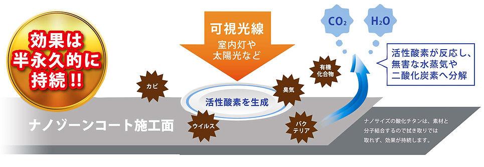 nanozone-coat_point02-1600w.jpg