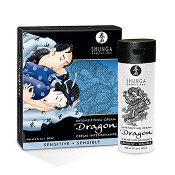 Dragon sensible