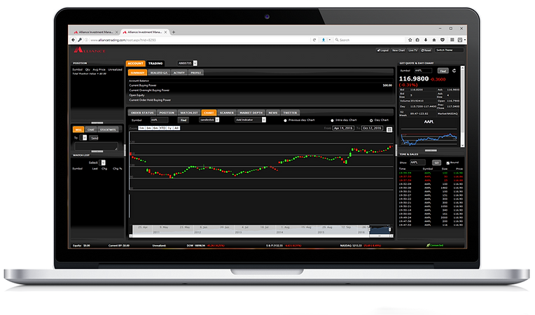 day trading, no pattern day trading restrictions