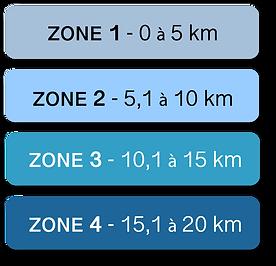 Zones et kilométrage
