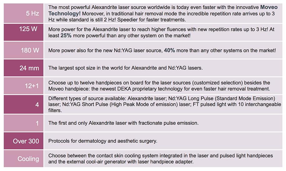 Alexandrite Laser.png