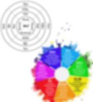 Colorcircles.jpg