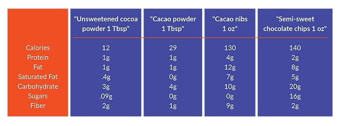 Cocoa_Chart-01.png