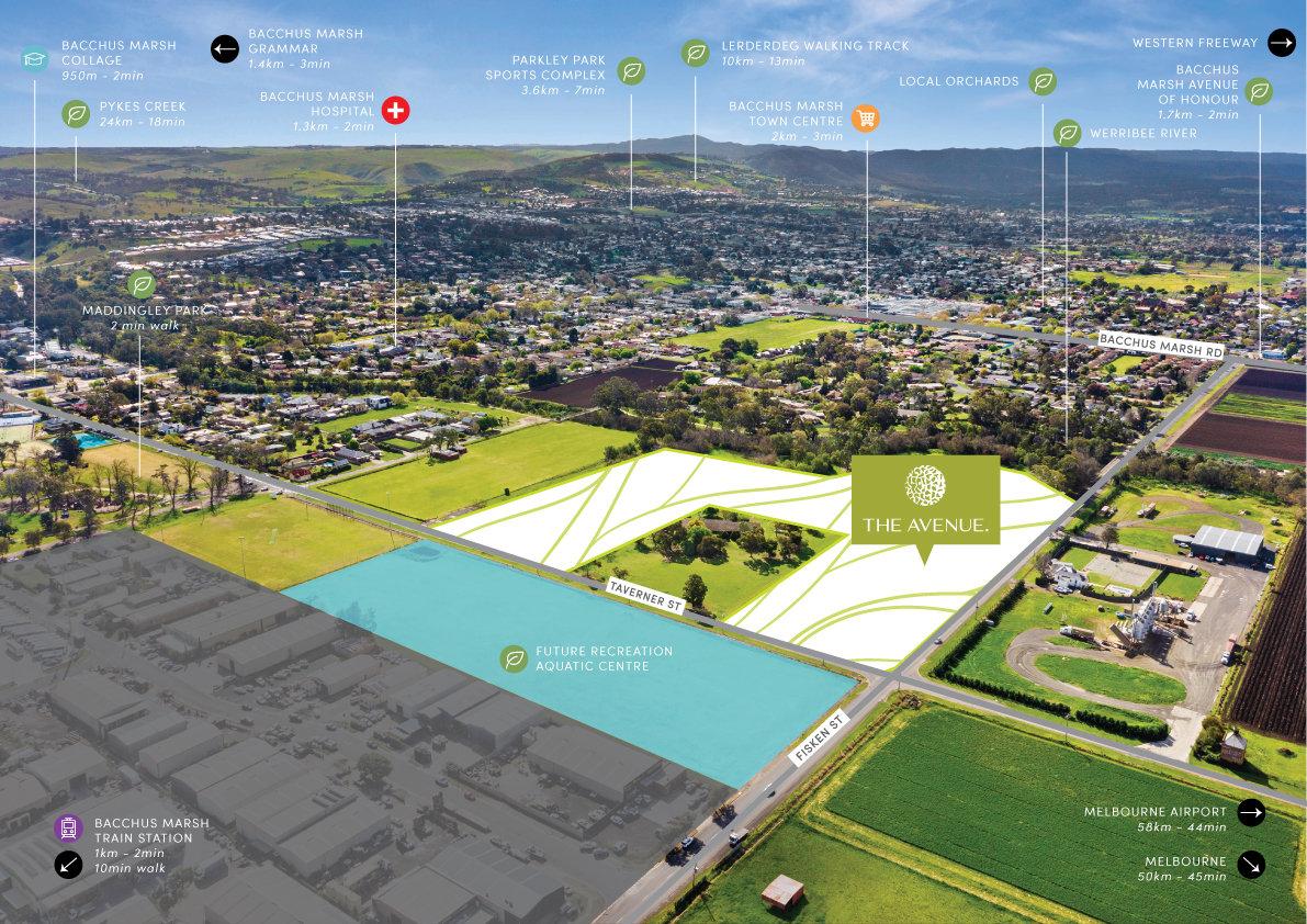 The-Avenue-Aerial.jpg