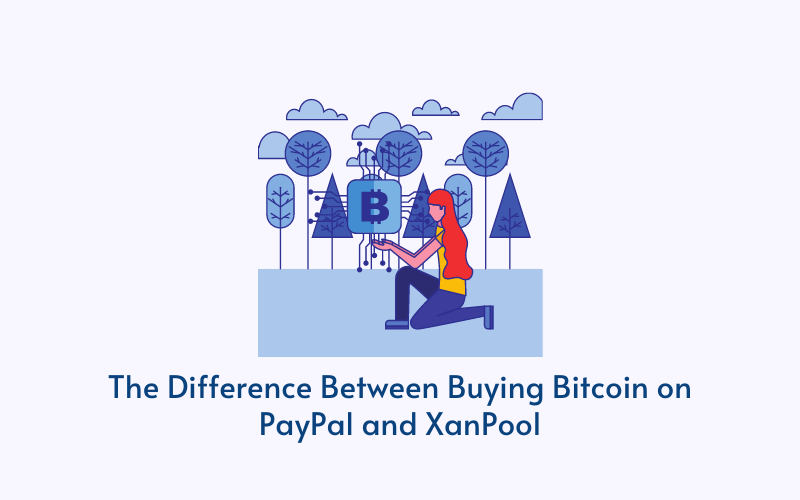 Buying Bitcoin on PayPal
