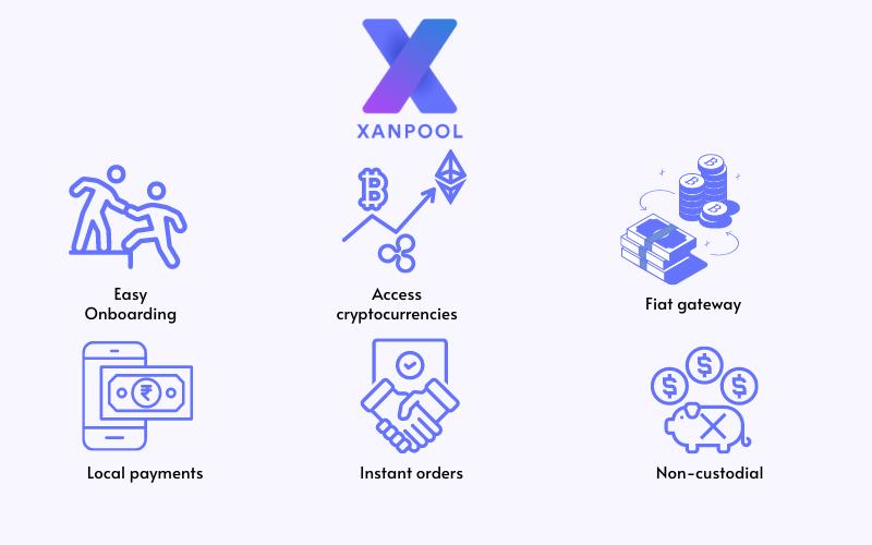 The Difference Between Buying Bitcoin on PayPal and XanPool