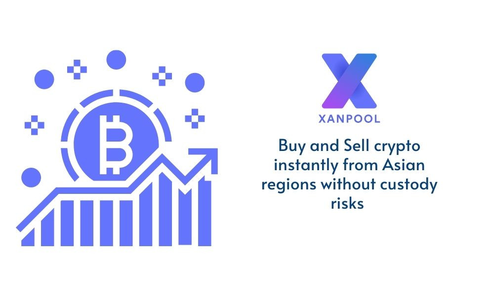 buy and sell bitcoin in Asia
