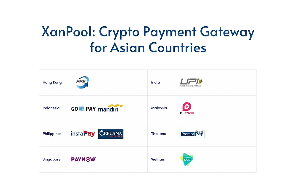 XanPool: Cryptocurrency Payment Gateway for Asia