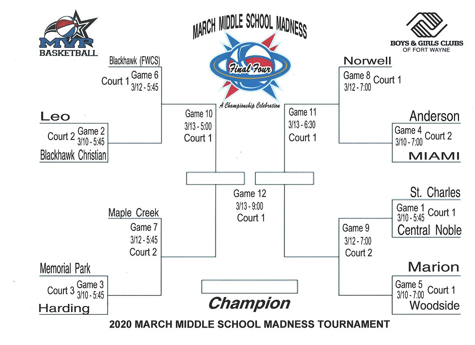 SCAN 2020 MMSM Official Bracket 001.jpg