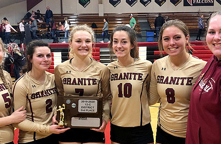 Granite second at District, heads to Divisional Tourney next week