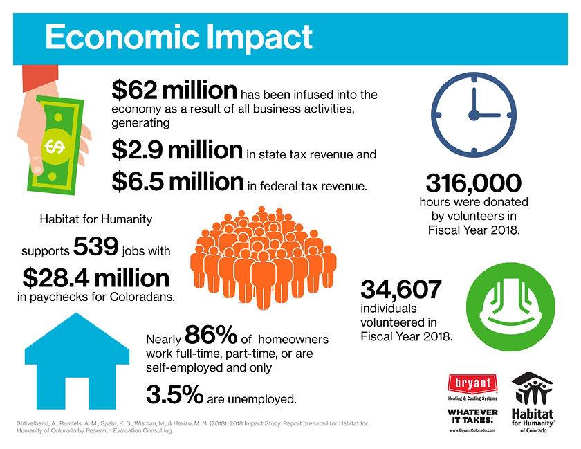Economic-1200x927.jpg