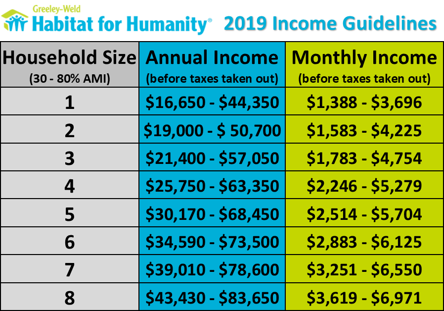 2019 Income English.png