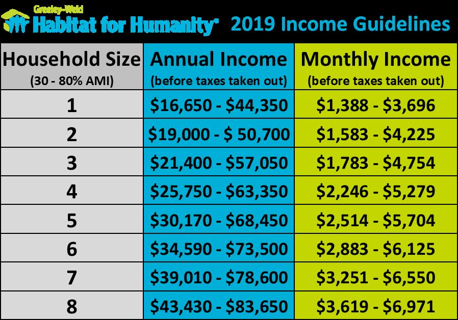 2019 Income English.png