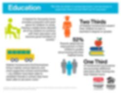Education-1200x927.jpg