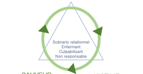 Le triangle de KARPMAN ou le triangle dramatique