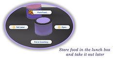 The Sims 4 CC Lunch Box