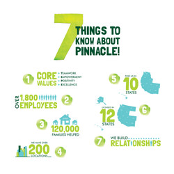 7 THINGS TO KNOW ABOUT PINNACLE