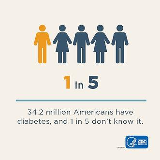 Diabetes 1in5L.jpg
