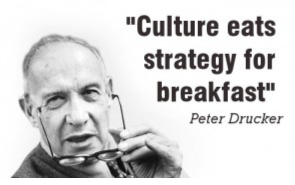 Peter Drucker - Culture eats strategy fo