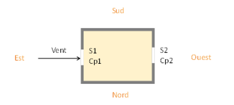 Image 2 exercice module 3.PNG