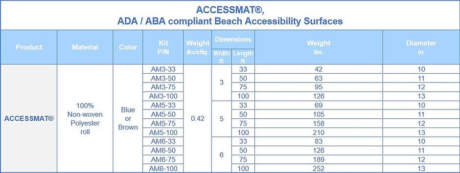 ADA-beach-access-mat-characteristics2.jp