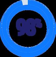 98circle.png