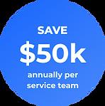 Save $50K annually per service team