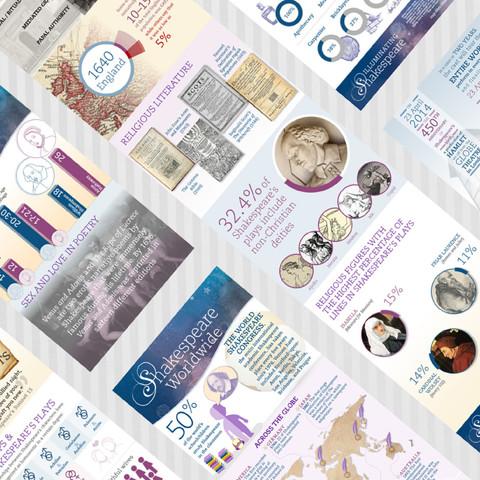 Shakespeare Infographic Series