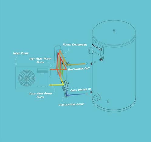 Mixergy-heat-pump_2_4x.png