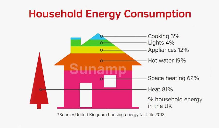 household-energy-consumption.jpg