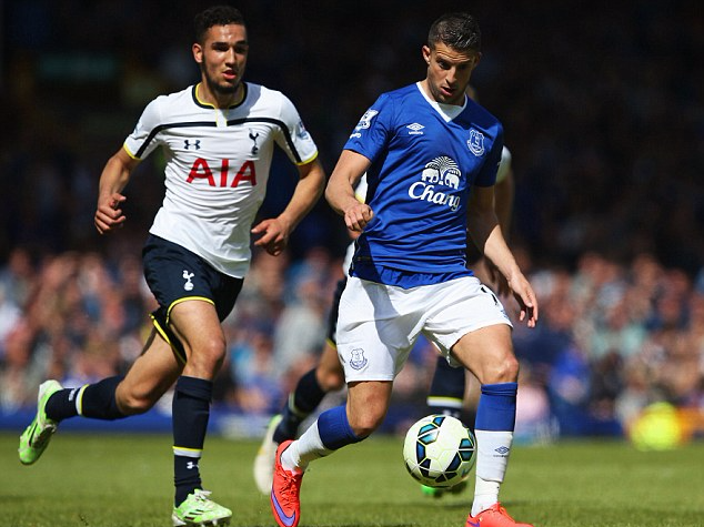 Everton winger Kevin Mirallas (right) . Getty Images.