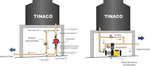 instalación presurizador de tinaco